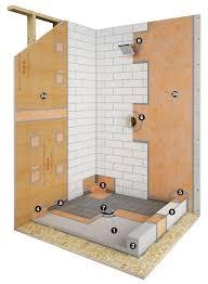best 25 room shower ideas on wall shower