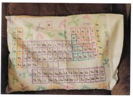 what is the purpose of the periodic table periodic table pillowcase pattern