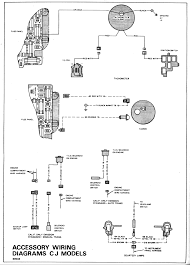 jeep drawing easy jeep wiring diagrams jeep cj 7 wiring diagram wire map
