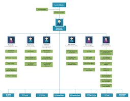 visio alternative online for professional diagramming creately
