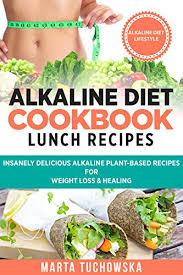 alkaline diet lifestyle 2