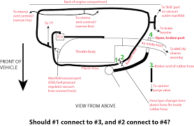 Radio Wiring Diagram For 2003 Chevy Cavalier 2000 Chevy Cavalier Factory Radio Wire Diagram Readingrat Net