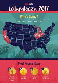 Lollapalooza Map Infographic Lollapalooza 2017 Who U0027s Going Vivid Seats