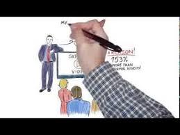 doodle presentations make doodle presentations and sketch easy