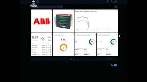 abb cloud service idm g6 br youtube