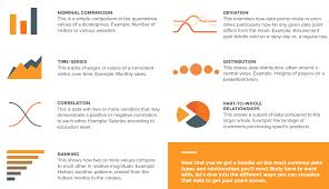 Colorado Mesa University Map by Visualizing Data Properly Data Vizualization Showcase Workshop