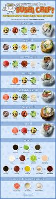 cuisiner sushi sushi guide sushi recettes cuisiner et sushi