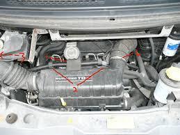 engine problem lack of power stalling etc u2013 do your dream