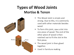 types of wood joints furniture modelismo hld com