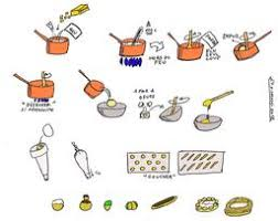 dessin recette de cuisine ressources éducatives libres data abuledu org les ressources