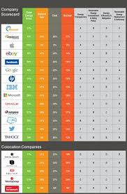 architecture company ranking collection of architecture company ranking 28 architecture