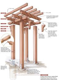 Build An Arbor Trellis by Build A Craftsman Style Pergola Fine Homebuilding