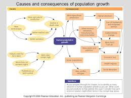 population ecology chapters 5 and ppt video online download