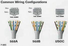 rj45 to cat 5 wiring diagrams more different wiring layout use b