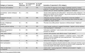 care decision making of frontline providers of maternal and