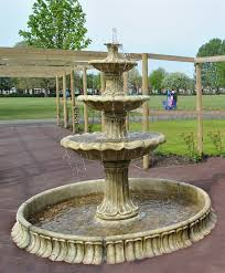 Home Decor Fountain How To Position Water Fountains Besthomedecorblog Com