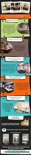 Kitchen Cabinet Sales 44 Best Kitchen Infographics Images On Pinterest Infographics