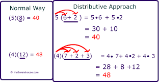 distributive property definition with examples practice problems