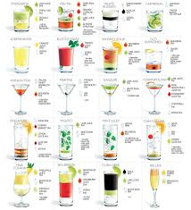 drink recipes and cocktails that begin with d