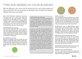 Most Common Type Of Color Blindness The Hidden Colors Practical Color Theory For Photography U0026 Post