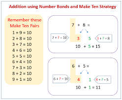 addition using number bonds solutions examples videos