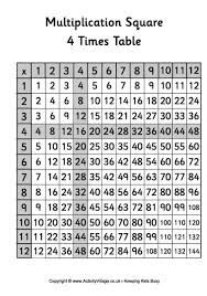3 and 4 times table times tables multiplication squares