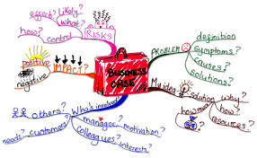 the importance of the business case in six sigma