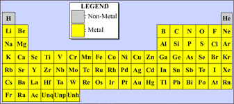 Ta Periodic Table An Astrophysicist U0027s Periodic Table Of Elements The Planetary Society