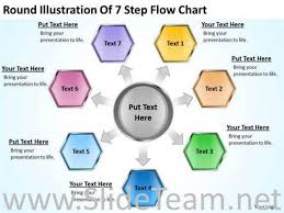 business plan flow chart template boblab us