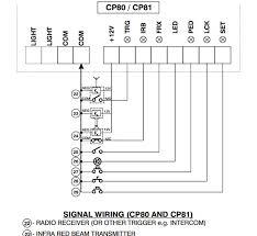 gate motor wiring diagram www jzgreentown