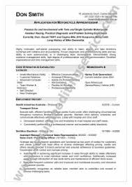 Resume Outline Examples by Examples Of Resumes Informative Essay Format Explanatory Outline
