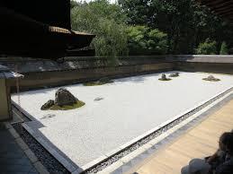 Ryoanji Rock Garden Ryoanji Temple 21 Rock Garden Temporarily Lost
