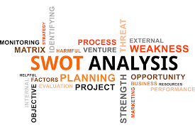 objectives of financial statement analysis strategic management process strategic management insight a cloud of words such as swot analysis identifying