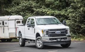 ford trucks fordtrucks twitter