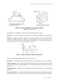 Pedestal Foundation Machine Foundation Design An Introduction