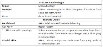 membuat use case skenario tutorial kus com kumpulan tutorial