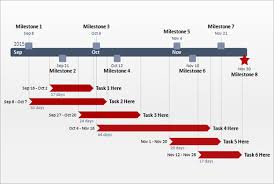 Free Project Timeline Template Excel Microsoft Timeline Template Powerpoint Timeline Template 61 Free