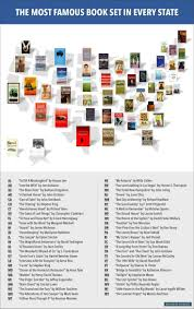 20 best what should i read next images on pinterest books book