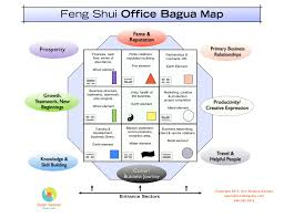 Fengshui  Good Office Feng Shui When You Move To A New Space - Feng shui bedroom furniture layout