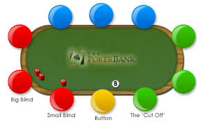 10 Person Poker Table Poker Table Position