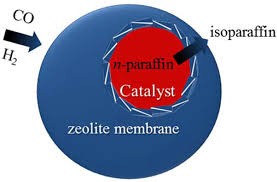 catalysts free full text zeolite membranes in catalysis u2014from