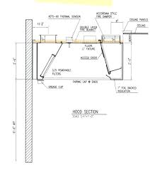 commercial kitchen ventilation design kitchen ventilation system design commercial kitchen hood design