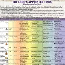 zion messianic hebrew heritage calendar september 2017 december 2018