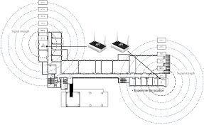 Floor Plans For Commercial Buildings by Energies Free Full Text Real Time Occupant Based Plug In