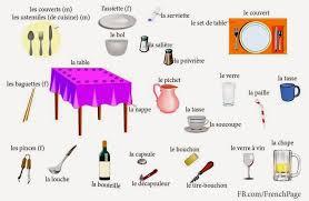 glossaire de cuisine le de français de montse