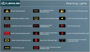Honda Warning Lights Honda Accord Engine Indicator Symbol Symbols Free Download