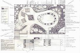 our garden designs edible landscaping