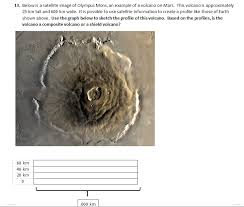 below is a satellite image of olympus mons an exa chegg com