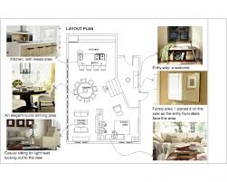 kitchen layout ideas in modern contemporary home design and