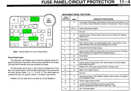 1993 lincoln town car fuse box diagram lincoln wiring diagram
